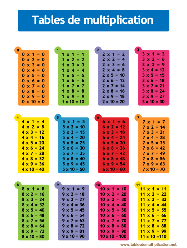 Apprendre ses tables de multiplication coles maternelle for Table de 24